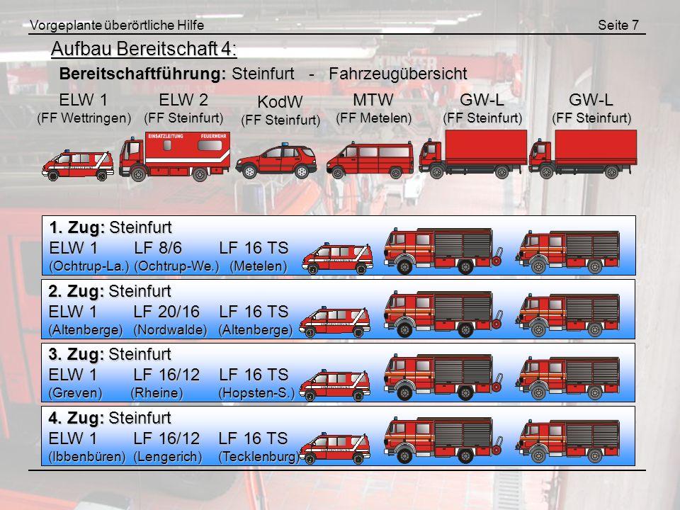 Vorgeplante überörtliche HilfeSeite 7 Aufbau Bereitschaft 4: Bereitschaftführung: Steinfurt - Fahrzeugübersicht 1. Zug: Steinfurt ELW 1LF 8/6 LF 16 TS