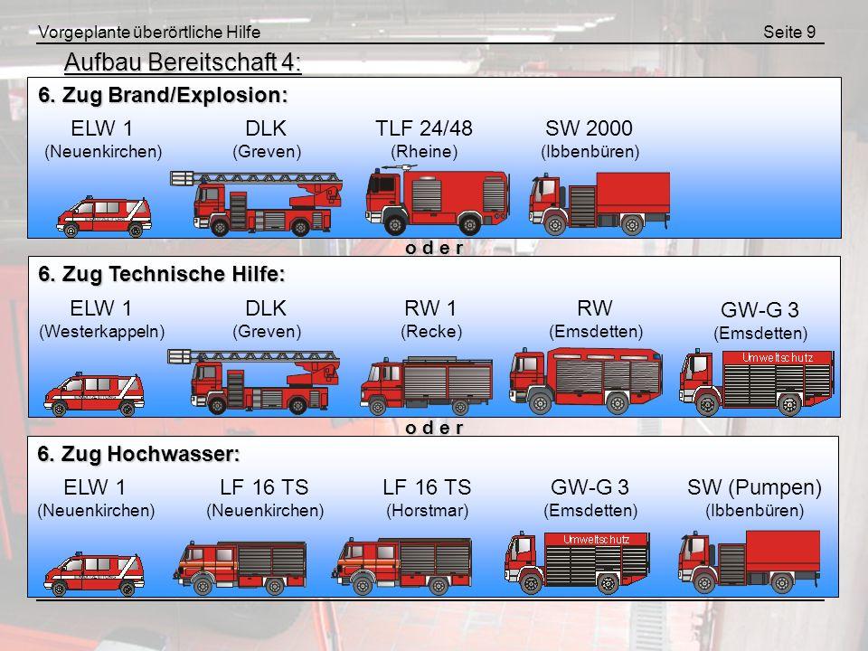 Vorgeplante überörtliche HilfeSeite 9 Aufbau Bereitschaft 4: o d e r 6. Zug Brand/Explosion: ELW 1 (Neuenkirchen) DLK (Greven) TLF 24/48 (Rheine) SW 2
