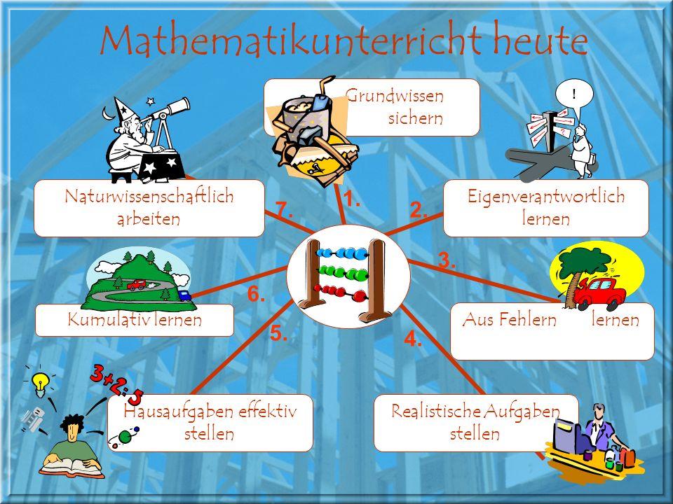 Mathematik- unterricht heute