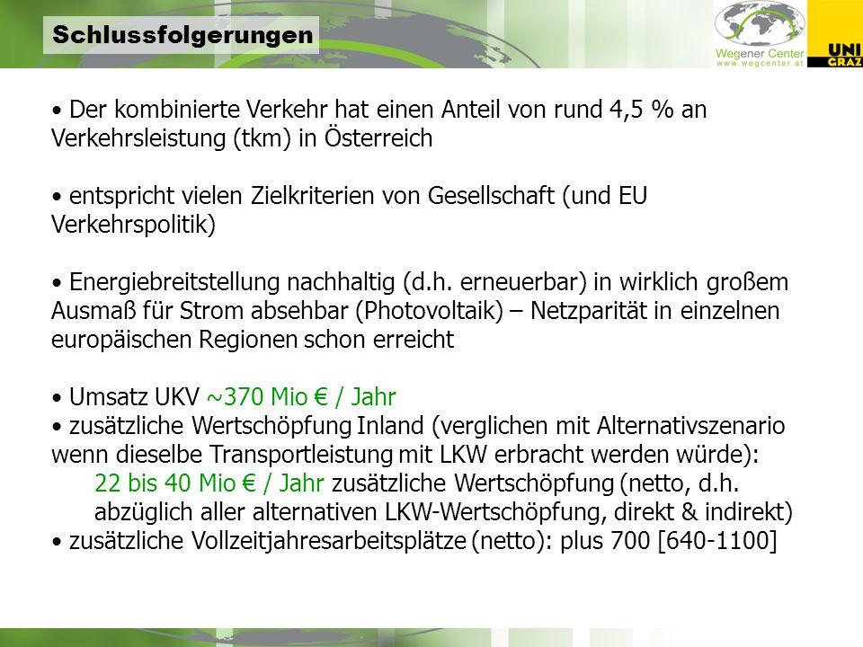 Schlussfolgerungen Der kombinierte Verkehr hat einen Anteil von rund 4,5 % an Verkehrsleistung (tkm) in Österreich entspricht vielen Zielkriterien von Gesellschaft (und EU Verkehrspolitik) Energiebreitstellung nachhaltig (d.h.