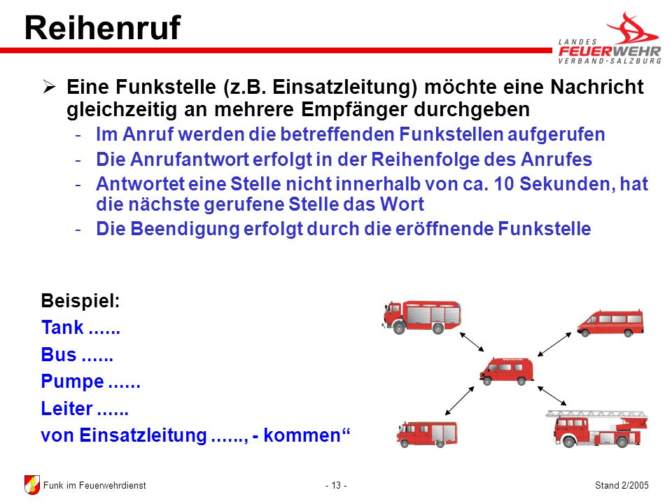 - 13 -Stand 2/2005Funk im Feuerwehrdienst Reihenruf Eine Funkstelle (z.B. Einsatzleitung) möchte eine Nachricht gleichzeitig an mehrere Empfänger durc