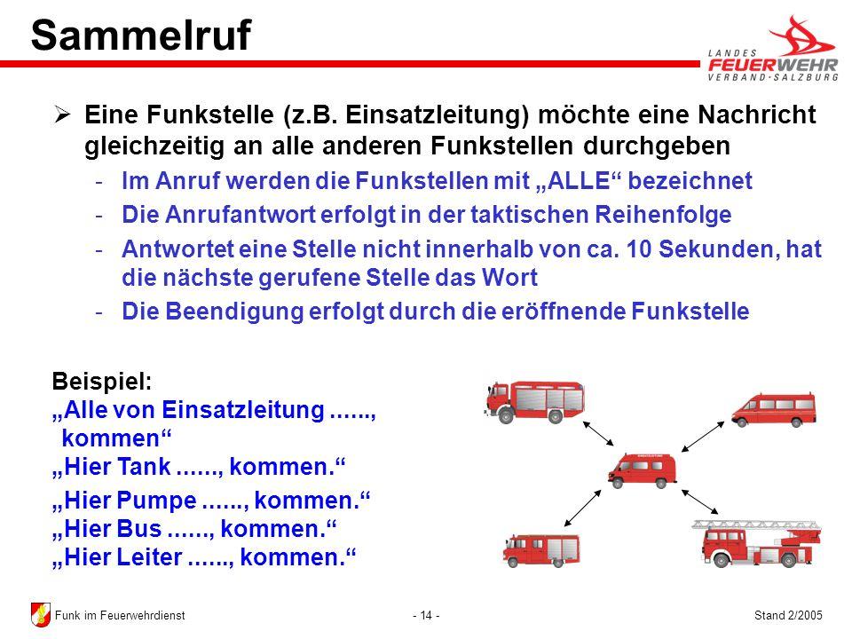 - 14 -Stand 2/2005Funk im Feuerwehrdienst Sammelruf Eine Funkstelle (z.B. Einsatzleitung) möchte eine Nachricht gleichzeitig an alle anderen Funkstell