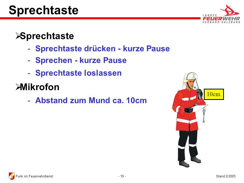 - 19 -Stand 2/2005Funk im Feuerwehrdienst Sprechtaste Sprechtaste drücken - kurze Pause Sprechen - kurze Pause Sprechtaste loslassen Mikrofon Abst