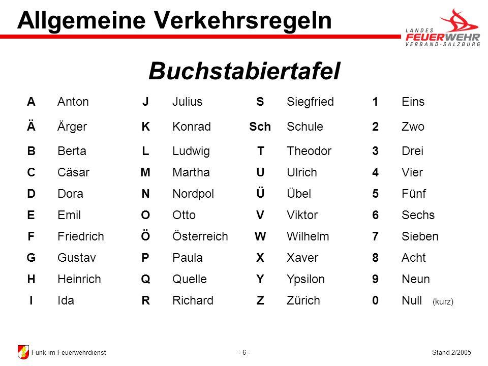 - 7 -Stand 2/2005Funk im Feuerwehrdienst Allgemeine Verkehrsregeln Zahlengruppen sind zu wiederholen Beispiel: 1729...
