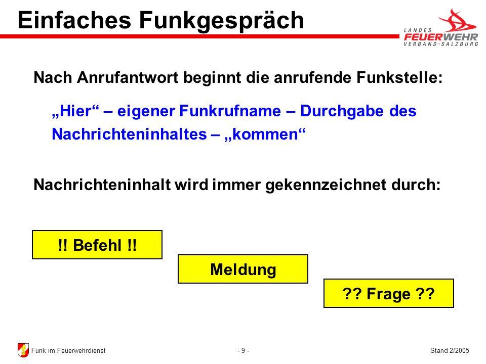 - 10 -Stand 2/2005Funk im Feuerwehrdienst Die Durchgabe wird abgeschlossen mit: KOMMEN wenn Bestätigung oder Antwort von d.