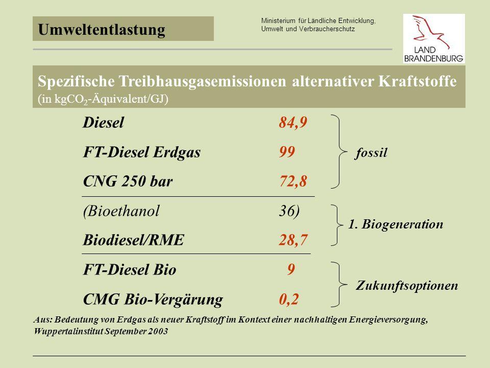 Produktionskapazitäten für Bioethanol Bioethanolanlage Zörbig 80.000 t/a Bioethanolanlage Schwedt160.000 t/a Südzucker Zeitz205.000 t/a 445.000 t/a Bioethanol Ministerium für Ländliche Entwicklung, Umwelt und Verbraucherschutz Bedarf an Bioethanol bei 5 % Beimischung 1.300.000 t/a Dieser Bedarf sinkt nach Prognosen ab 2015 auf unter 1 Miot/a.