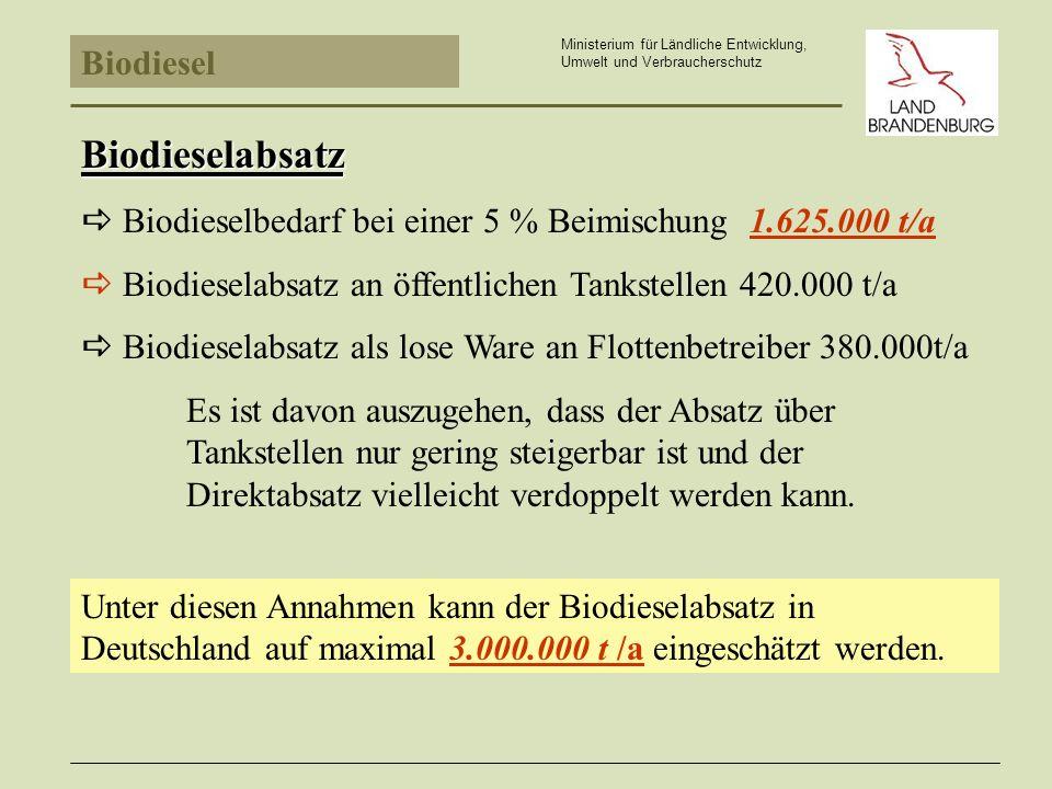 Biodiesel Ministerium für Ländliche Entwicklung, Umwelt und Verbraucherschutz Biodieselabsatz Biodieselbedarf bei einer 5 % Beimischung 1.625.000 t/a Biodieselabsatz an öffentlichen Tankstellen 420.000 t/a Biodieselabsatz als lose Ware an Flottenbetreiber 380.000t/a Es ist davon auszugehen, dass der Absatz über Tankstellen nur gering steigerbar ist und der Direktabsatz vielleicht verdoppelt werden kann.