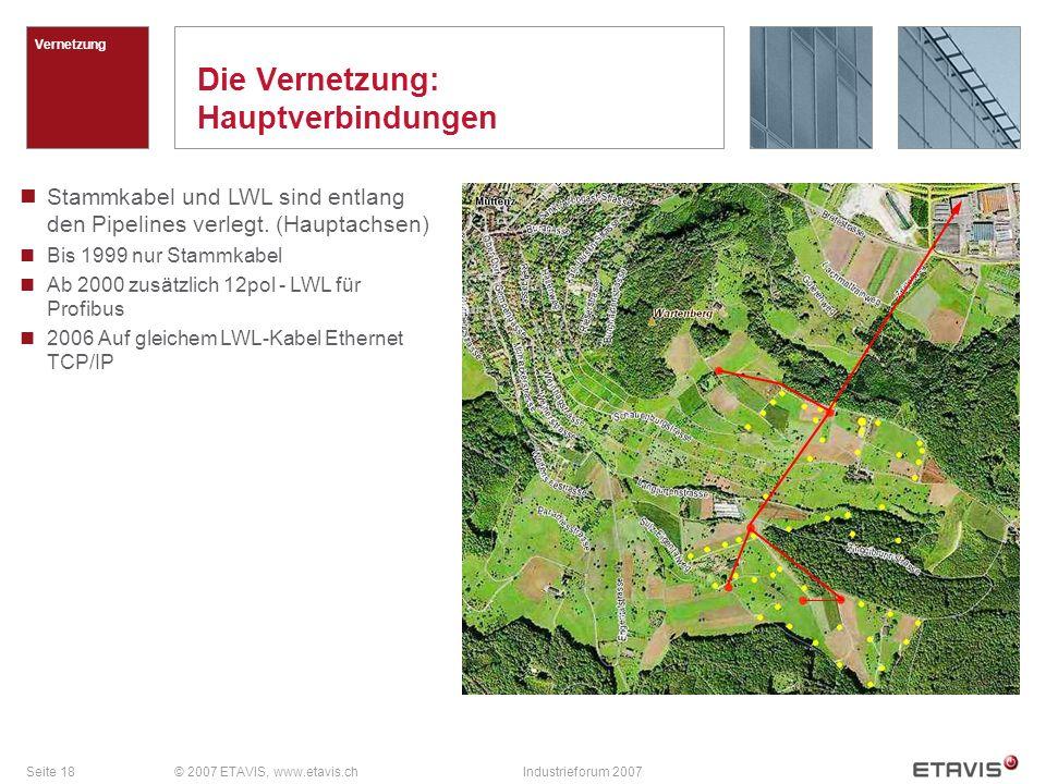Seite 18© 2007 ETAVIS, www.etavis.chIndustrieforum 2007 Die Vernetzung: Hauptverbindungen Vernetzung Stammkabel und LWL sind entlang den Pipelines ver