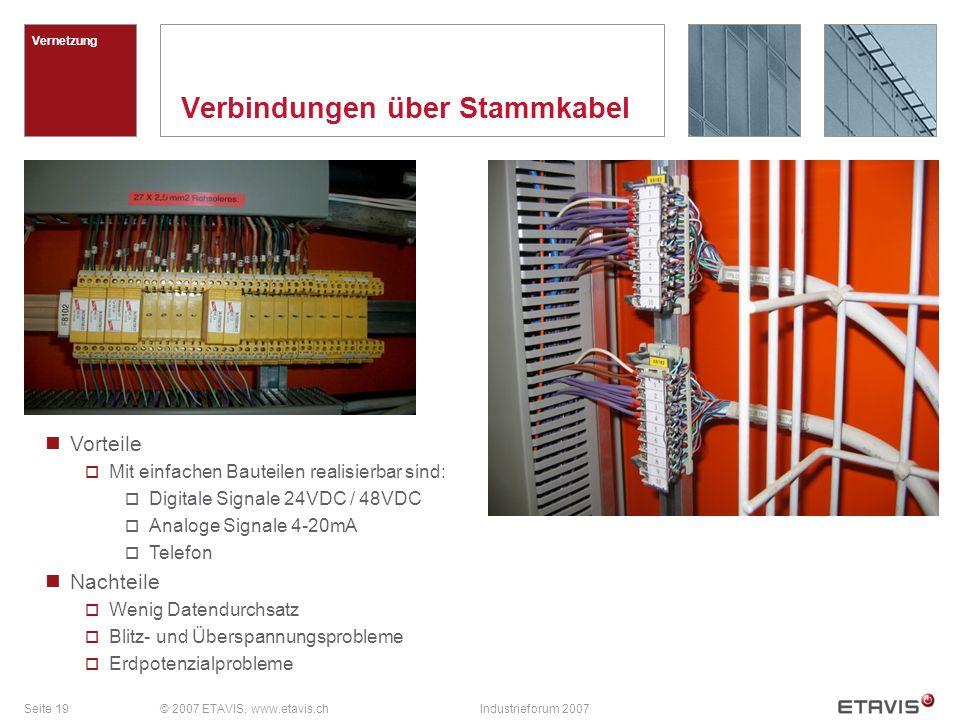 Seite 19© 2007 ETAVIS, www.etavis.chIndustrieforum 2007 Verbindungen über Stammkabel Vernetzung Vorteile Mit einfachen Bauteilen realisierbar sind: Di