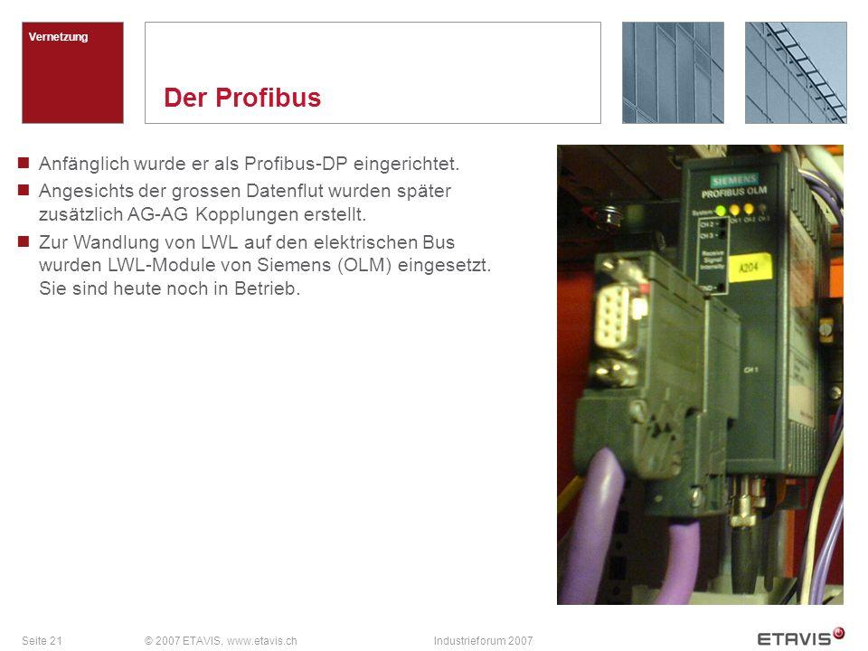 Seite 21© 2007 ETAVIS, www.etavis.chIndustrieforum 2007 Der Profibus Vernetzung Anfänglich wurde er als Profibus-DP eingerichtet. Angesichts der gross