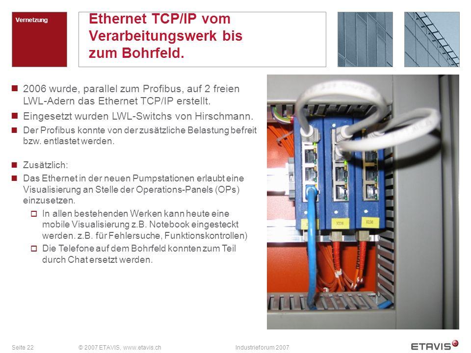Seite 22© 2007 ETAVIS, www.etavis.chIndustrieforum 2007 Ethernet TCP/IP vom Verarbeitungswerk bis zum Bohrfeld. Vernetzung 2006 wurde, parallel zum Pr