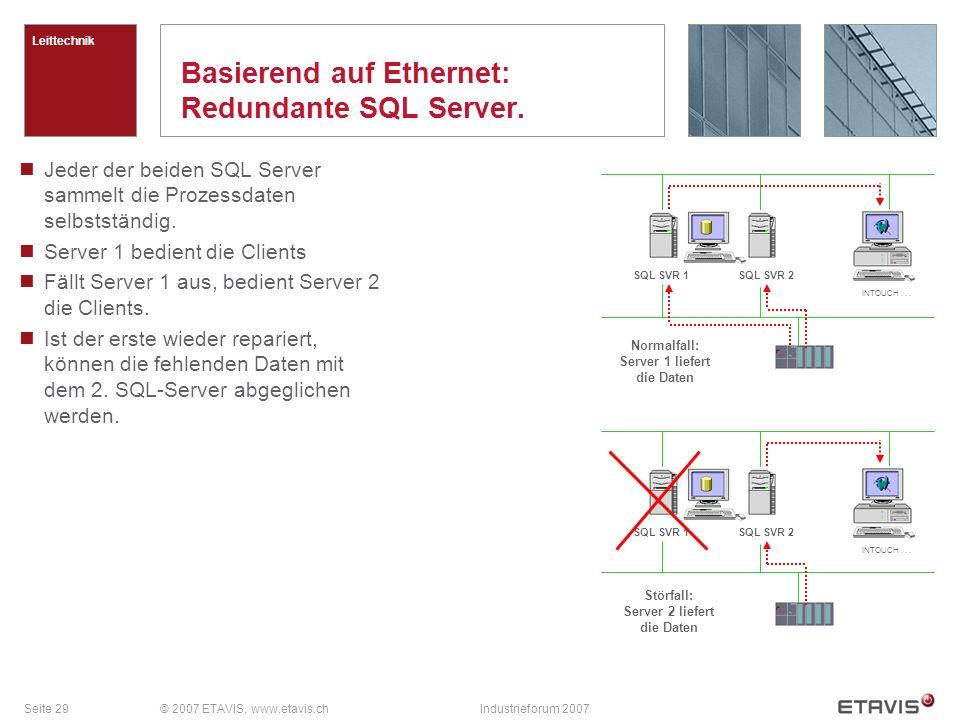 Seite 29© 2007 ETAVIS, www.etavis.chIndustrieforum 2007 Basierend auf Ethernet: Redundante SQL Server. Leittechnik Jeder der beiden SQL Server sammelt