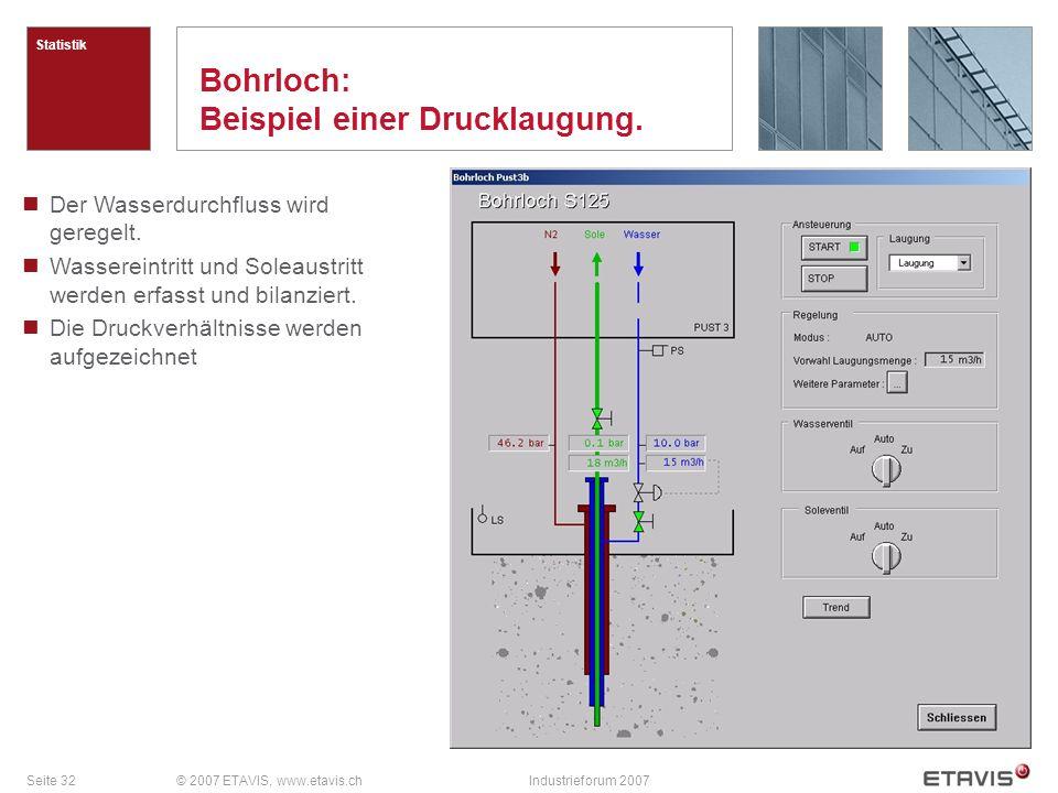 Seite 32© 2007 ETAVIS, www.etavis.chIndustrieforum 2007 Bohrloch: Beispiel einer Drucklaugung. Statistik Der Wasserdurchfluss wird geregelt. Wasserein