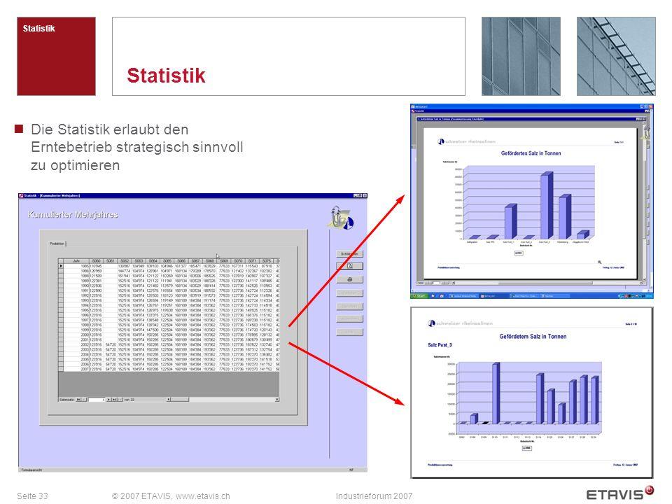 Seite 33© 2007 ETAVIS, www.etavis.chIndustrieforum 2007 Die Statistik erlaubt den Erntebetrieb strategisch sinnvoll zu optimieren Statistik