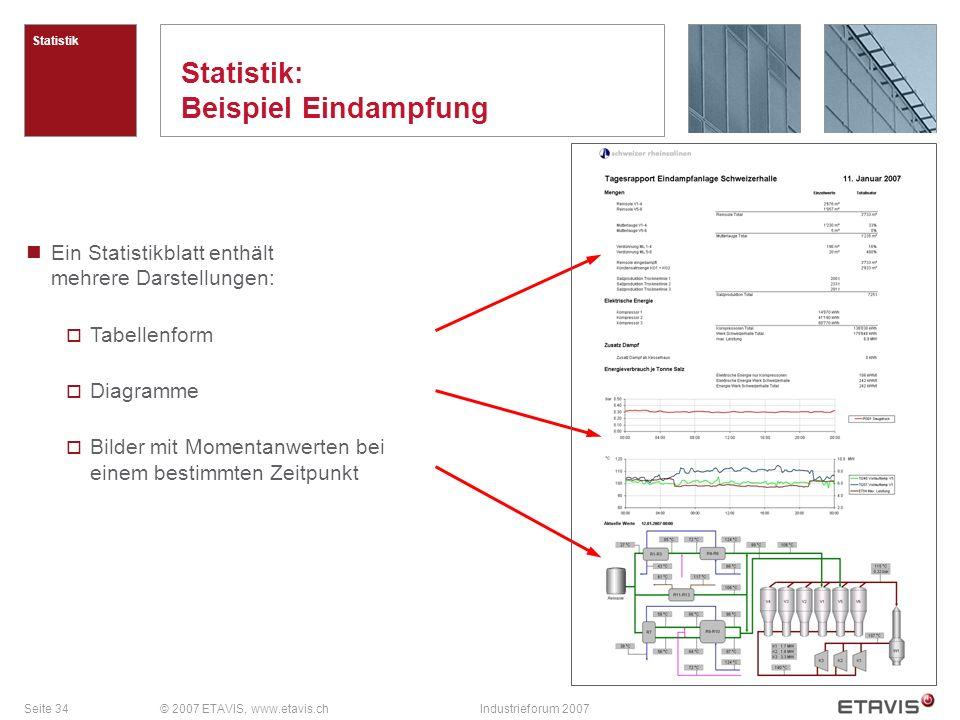 Seite 34© 2007 ETAVIS, www.etavis.chIndustrieforum 2007 Statistik: Beispiel Eindampfung Statistik Ein Statistikblatt enthält mehrere Darstellungen: Ta