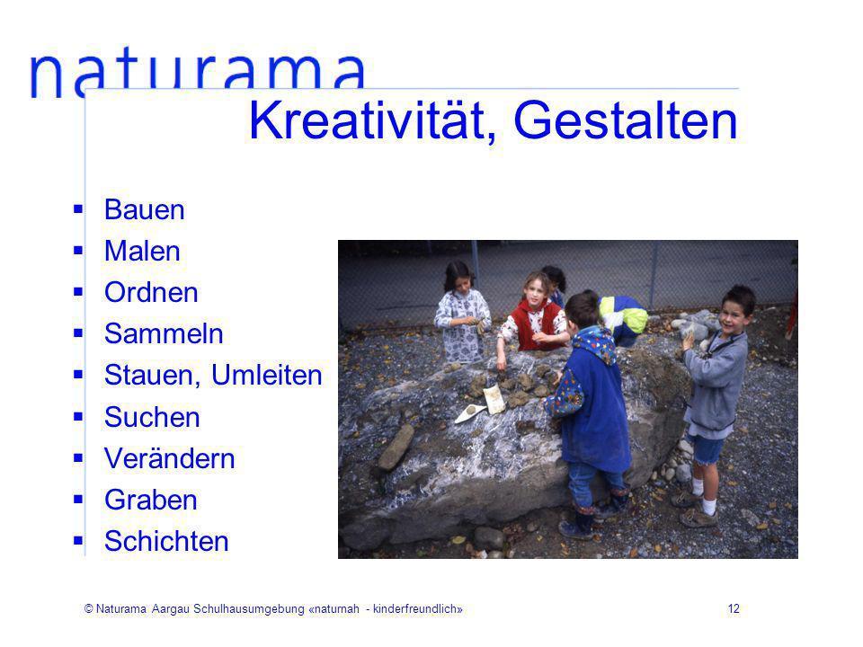 © Naturama Aargau Schulhausumgebung «naturnah - kinderfreundlich»12 Kreativität, Gestalten Bauen Malen Ordnen Sammeln Stauen, Umleiten Suchen Veränder