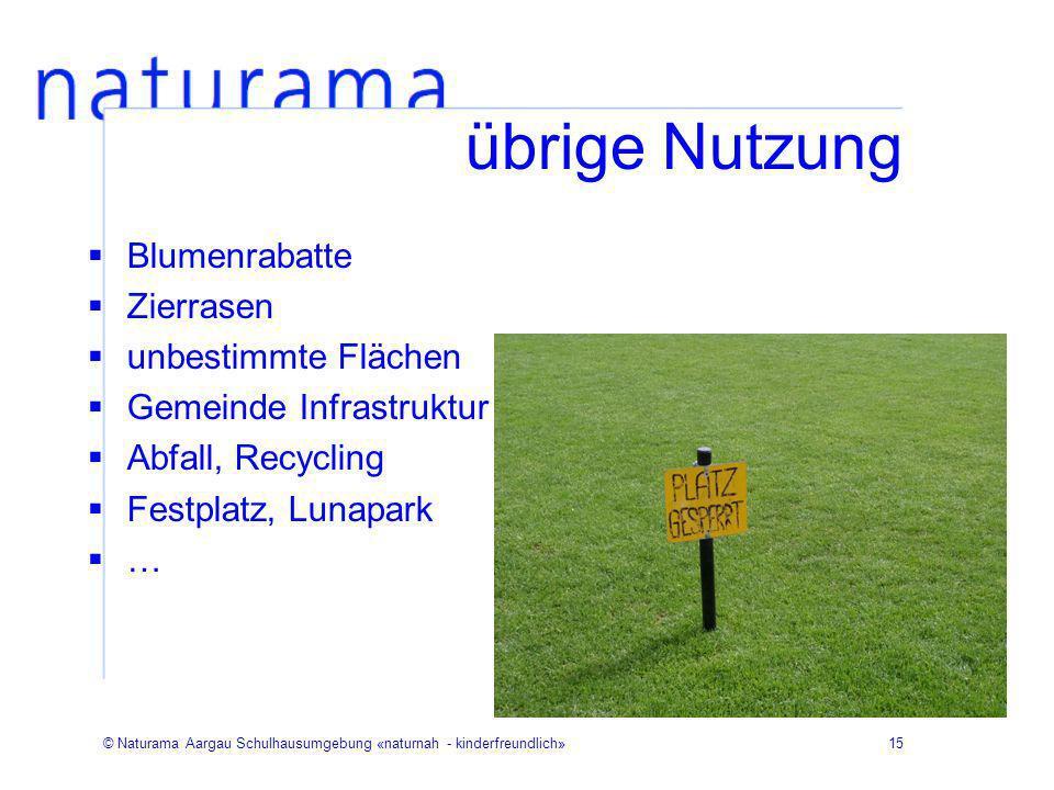© Naturama Aargau Schulhausumgebung «naturnah - kinderfreundlich»15 übrige Nutzung Blumenrabatte Zierrasen unbestimmte Flächen Gemeinde Infrastruktur