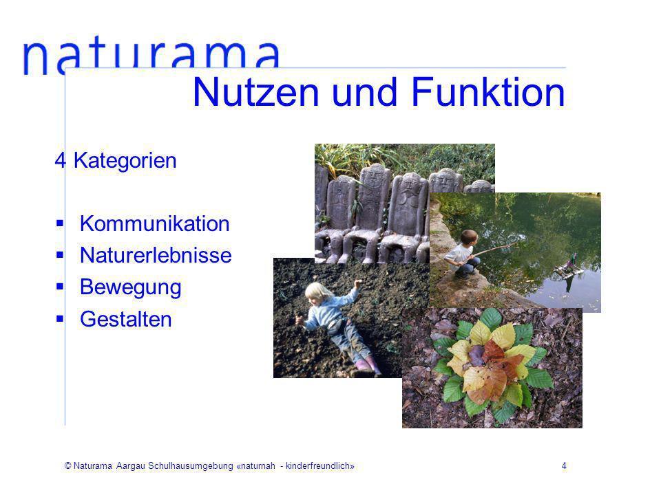 © Naturama Aargau Schulhausumgebung «naturnah - kinderfreundlich»5 Ruhe und Kommunikation Entspannen Pause machen Sitzen Versammeln Abgrenzen Picknicken Unterhalten Arbeiten