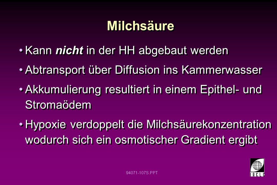 94071-107S.PPT Milchsäure Kann nicht in der HH abgebaut werden Abtransport über Diffusion ins Kammerwasser Akkumulierung resultiert in einem Epithel-