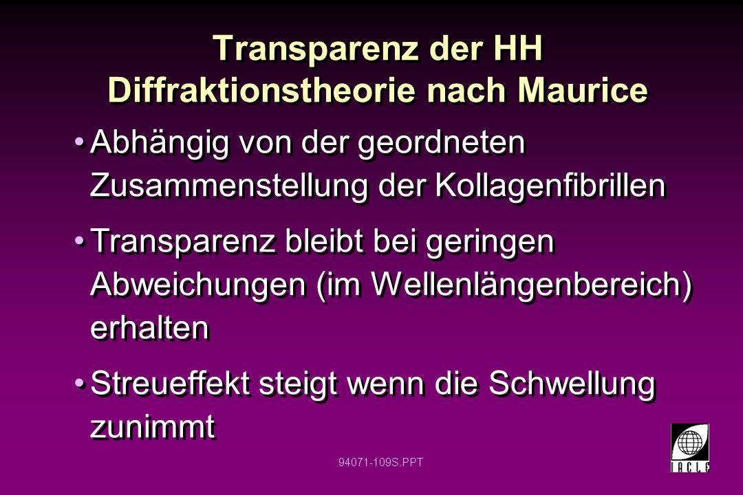 94071-109S.PPT Transparenz der HH Diffraktionstheorie nach Maurice Abhängig von der geordneten Zusammenstellung der Kollagenfibrillen Transparenz blei