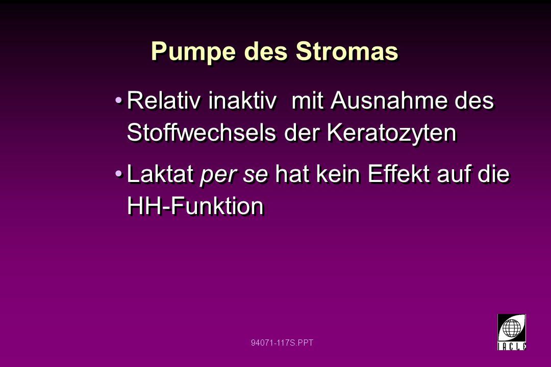 94071-117S.PPT Pumpe des Stromas Relativ inaktiv mit Ausnahme des Stoffwechsels der Keratozyten Laktat per se hat kein Effekt auf die HH-Funktion Rela