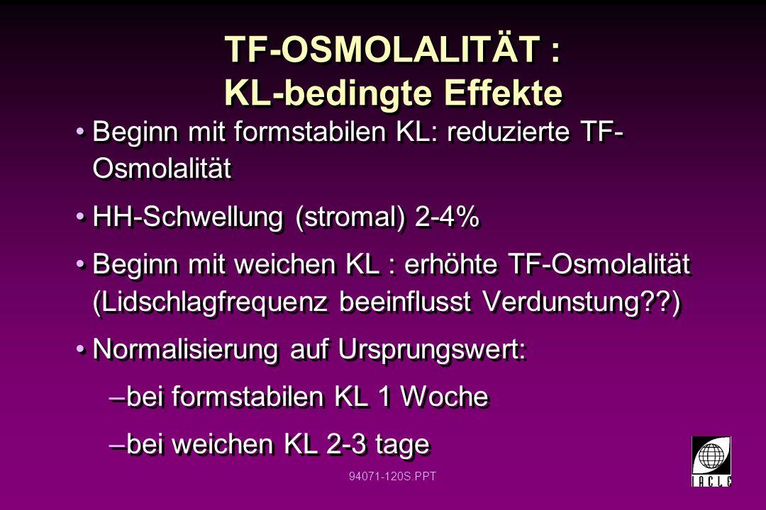 94071-120S.PPT TF-OSMOLALITÄT : KL-bedingte Effekte Beginn mit formstabilen KL: reduzierte TF- Osmolalität HH-Schwellung (stromal) 2-4% Beginn mit wei