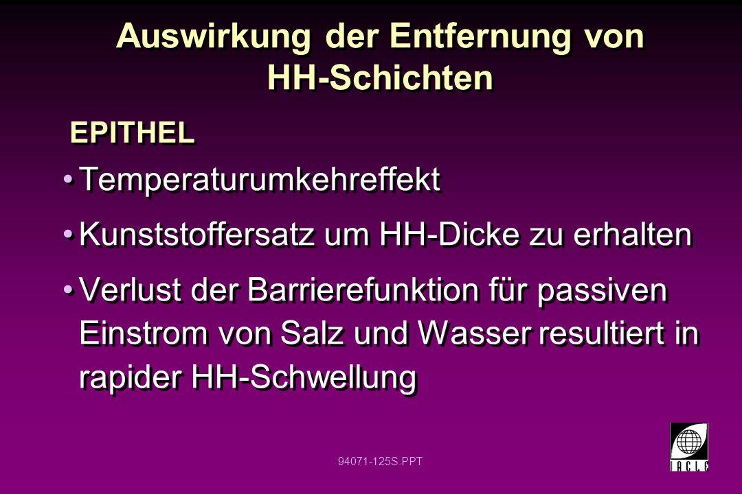 94071-125S.PPT Auswirkung der Entfernung von HH-Schichten Temperaturumkehreffekt Kunststoffersatz um HH-Dicke zu erhalten Verlust der Barrierefunktion