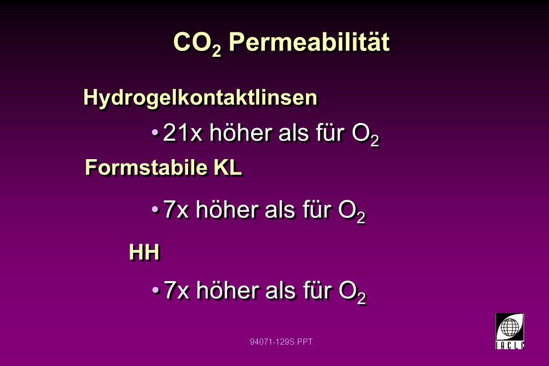 94071-129S.PPT CO 2 Permeabilität 21x höher als für O 2 Hydrogelkontaktlinsen Formstabile KL 7x höher als für O 2 HH 7x höher als für O 2
