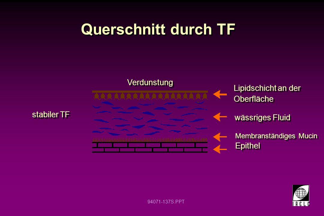 94071-137S.PPT Querschnitt durch TF Verdunstung stabiler TF Lipidschicht an der Oberfläche wässriges Fluid Membranständiges Mucin Epithel
