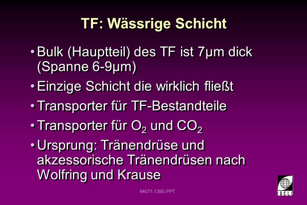94071-139S.PPT TF: Wässrige Schicht Bulk (Hauptteil) des TF ist 7µm dick (Spanne 6-9µm) Einzige Schicht die wirklich fließt Transporter für TF-Bestand