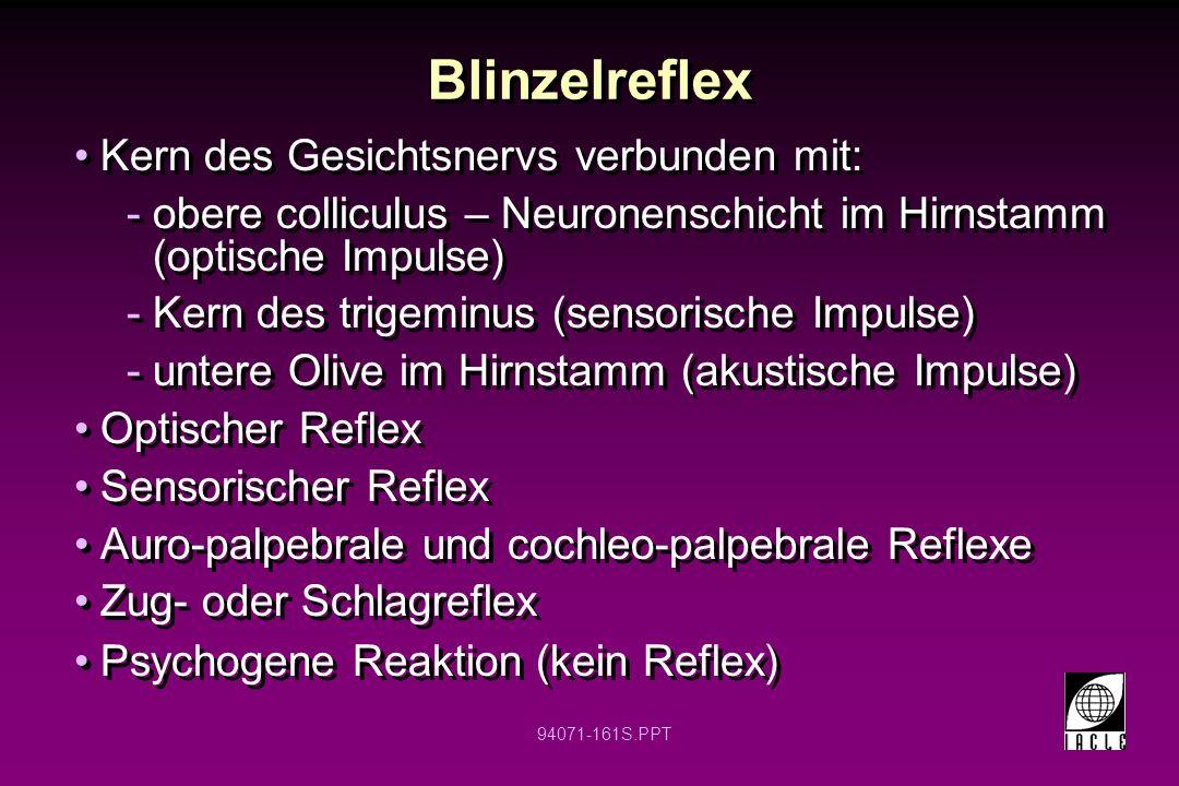94071-161S.PPT Blinzelreflex Kern des Gesichtsnervs verbunden mit: -obere colliculus – Neuronenschicht im Hirnstamm (optische Impulse) -Kern des trige