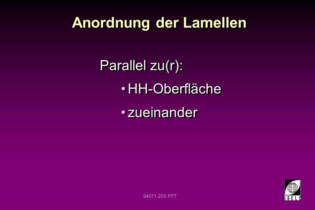 94071-20S.PPT Parallel zu(r): HH-Oberfläche zueinander Parallel zu(r): HH-Oberfläche zueinander Anordnung der Lamellen