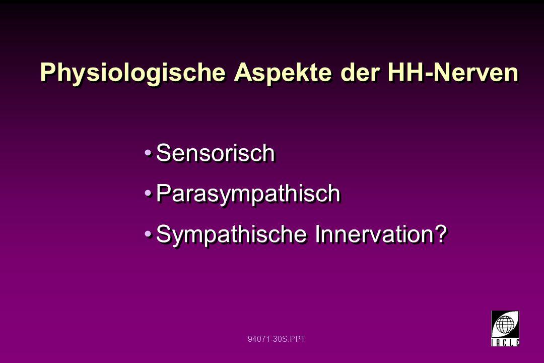 94071-30S.PPT Sensorisch Parasympathisch Sympathische Innervation? Sensorisch Parasympathisch Sympathische Innervation? Physiologische Aspekte der HH-