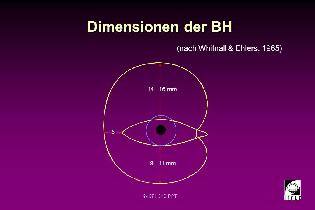 94071-34S.PPT Dimensionen der BH 14 - 16 mm 9 - 11 mm 5 (nach Whitnall & Ehlers, 1965)