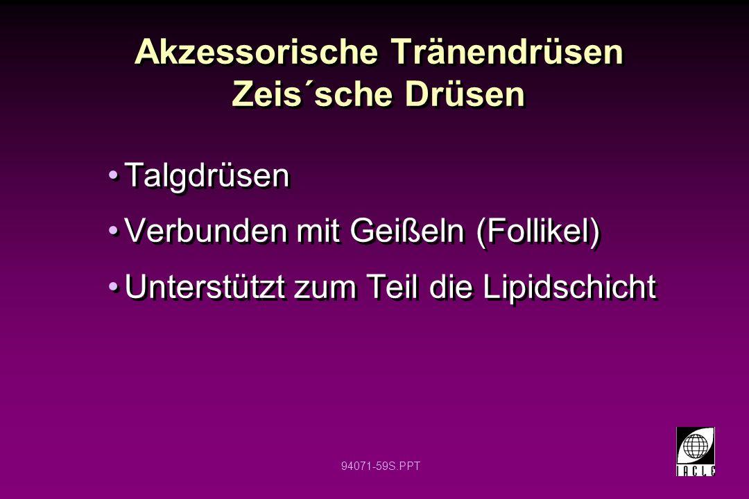 94071-59S.PPT Akzessorische Tränendrüsen Zeis´sche Drüsen Talgdrüsen Verbunden mit Geißeln (Follikel) Unterstützt zum Teil die Lipidschicht Talgdrüsen