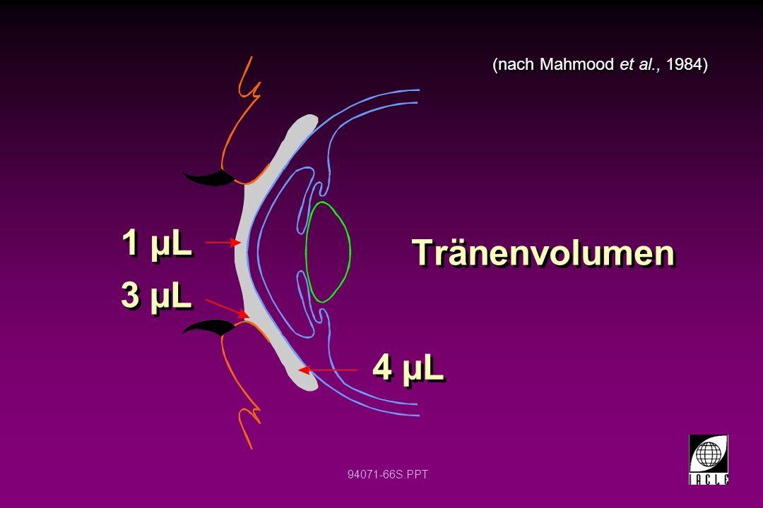 94071-66S.PPT Tränenvolumen 1 µL 3 µL 4 µL (nach Mahmood et al., 1984)