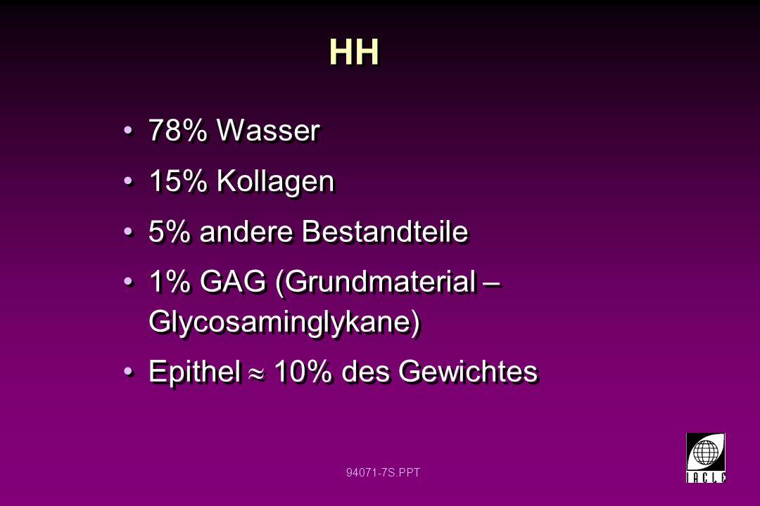 94071-7S.PPT 78% Wasser 15% Kollagen 5% andere Bestandteile 1% GAG (Grundmaterial – Glycosaminglykane) Epithel 10% des Gewichtes 78% Wasser 15% Kollag