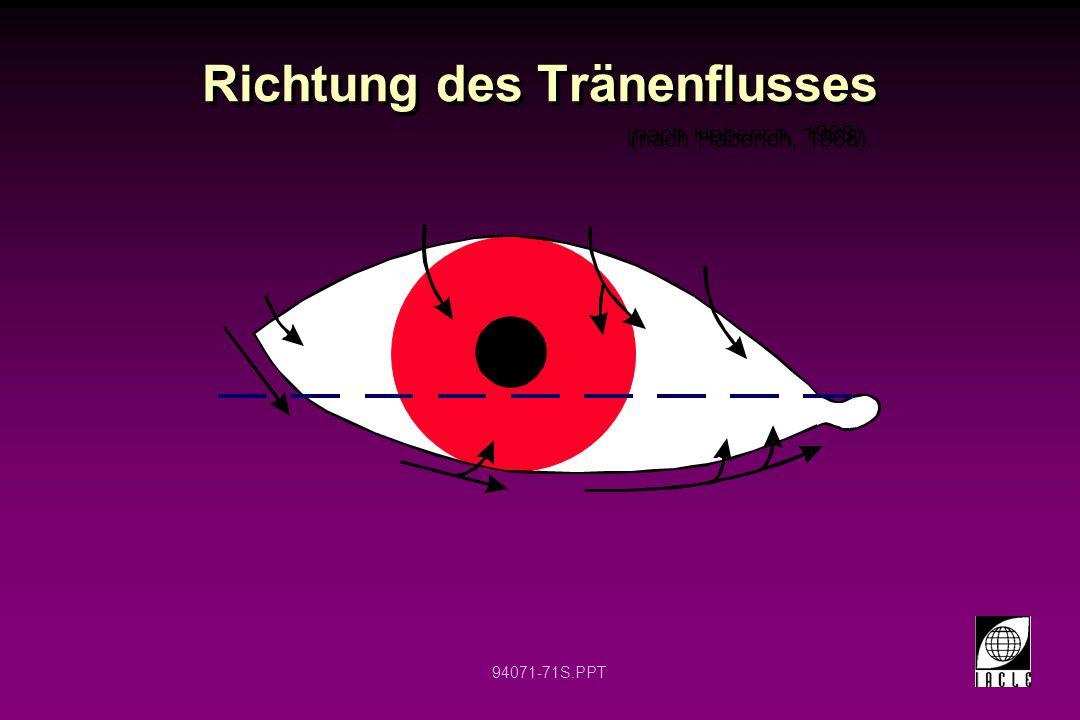94071-71S.PPT Richtung des Tränenflusses (nach Haberich, 1968)