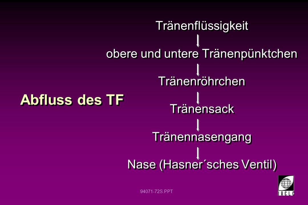 94071-72S.PPT Abfluss des TF Tränenflüssigkeit obere und untere Tränenpünktchen Tränenröhrchen Tränensack Tränennasengang Nase (Hasner´sches Ventil) T