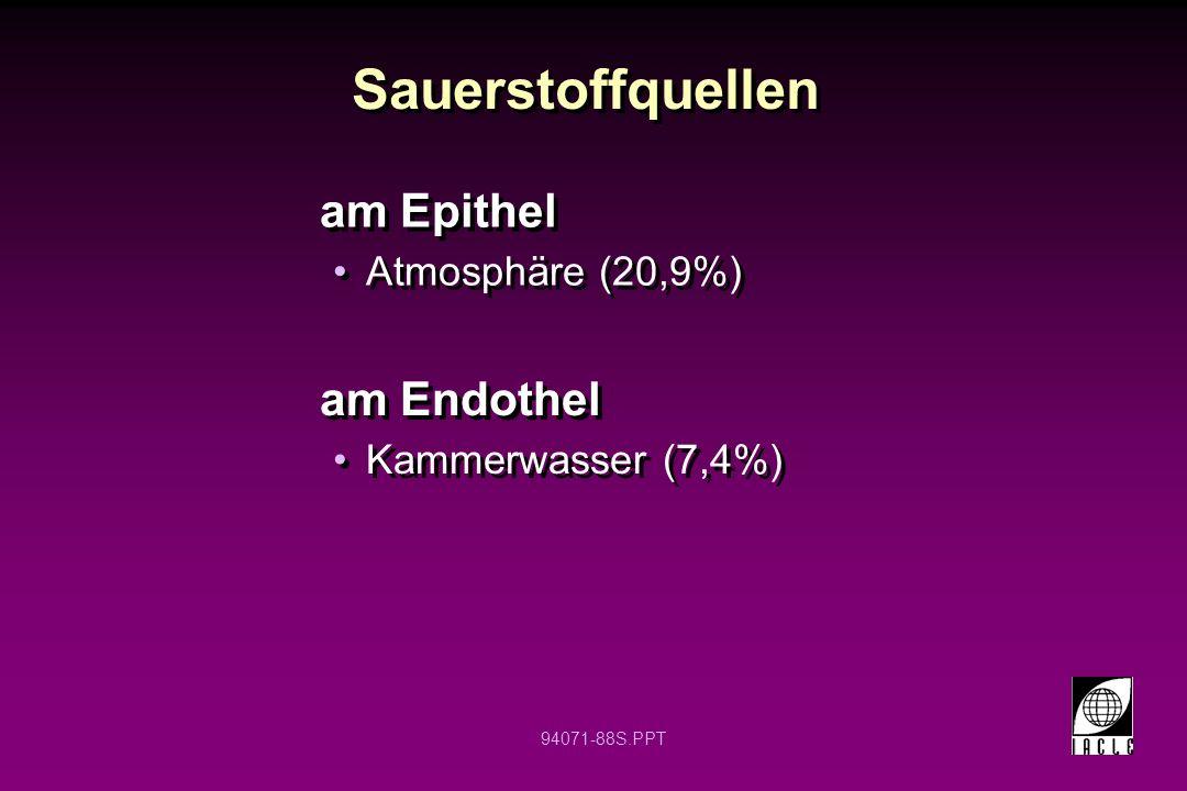 94071-88S.PPT am Epithel Atmosphäre (20,9%) am Epithel Atmosphäre (20,9%) Sauerstoffquellen am Endothel Kammerwasser (7,4%) am Endothel Kammerwasser (