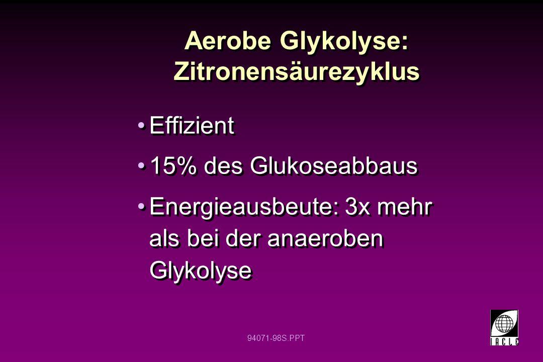 94071-98S.PPT Aerobe Glykolyse: Zitronensäurezyklus Effizient 15% des Glukoseabbaus Energieausbeute: 3x mehr als bei der anaeroben Glykolyse Effizient