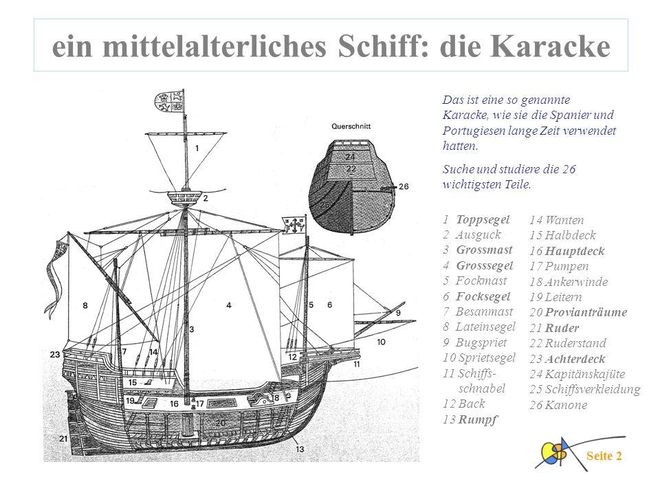 ein mittelalterliches Schiff: die Karacke Seite 2 1 Toppsegel 2 Ausguck 3 Grossmast 4 Grosssegel 5 Fockmast 6 Focksegel 7 Besanmast 8 Lateinsegel 9 Bu