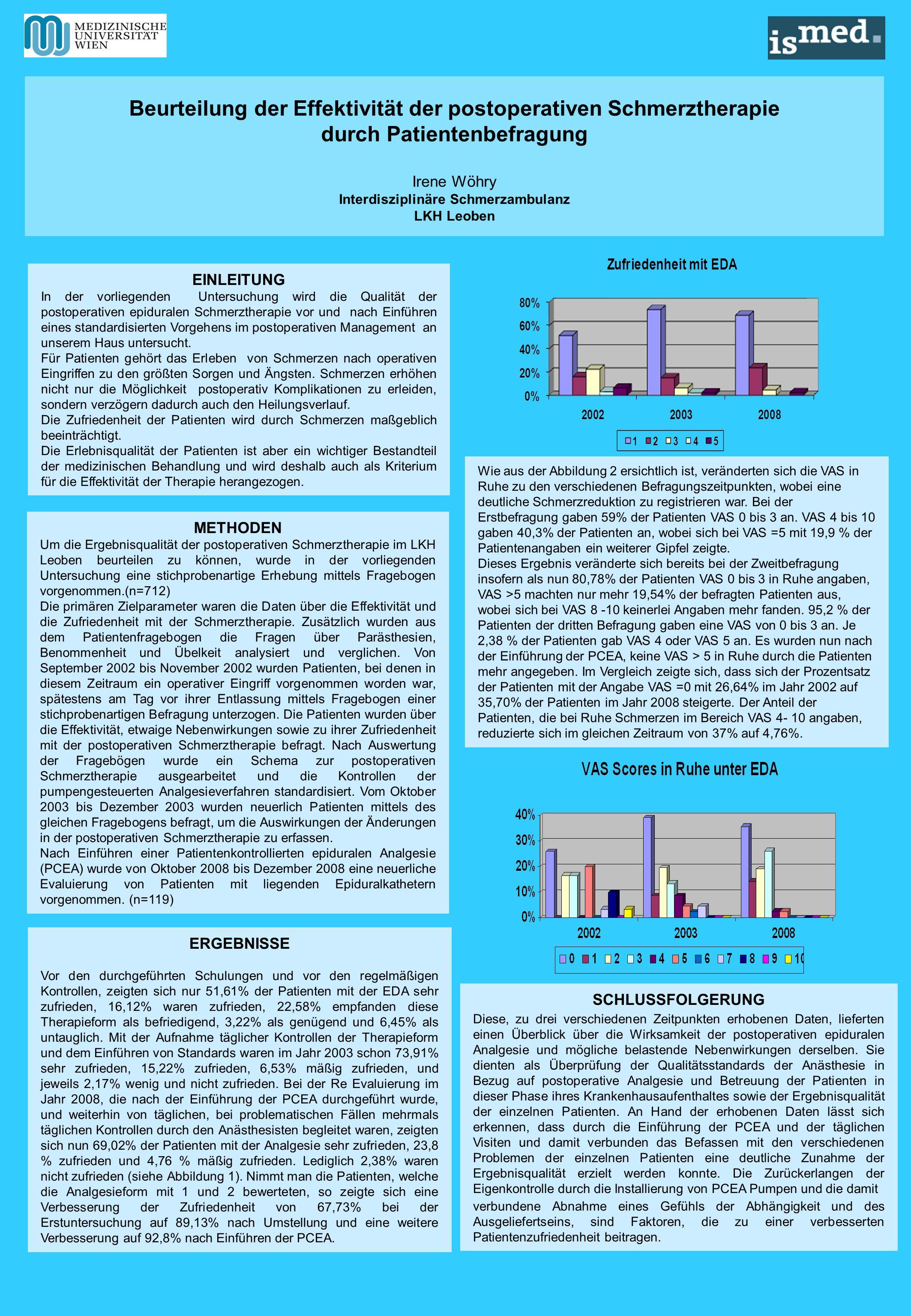 Beurteilung der Effektivität der postoperativen Schmerztherapie durch Patientenbefragung Irene Wöhry Interdisziplinäre Schmerzambulanz LKH Leoben ERGE