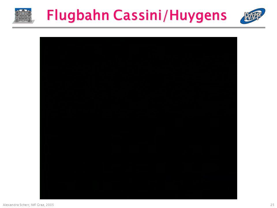 25 Alexandra Scherr, IWF Graz, 2005 Flugbahn Cassini/Huygens