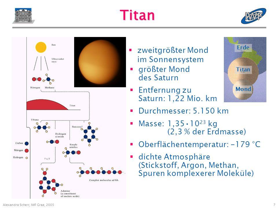 7 Alexandra Scherr, IWF Graz, 2005 Titan größter Mond des Saturn Entfernung zu Saturn: 1,22 Mio.