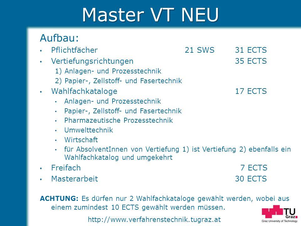 http://www.verfahrenstechnik.tugraz.at Master VT NEU Aufbau: Pflichtfächer21 SWS31 ECTS Vertiefungsrichtungen35 ECTS 1) Anlagen- und Prozesstechnik 2)