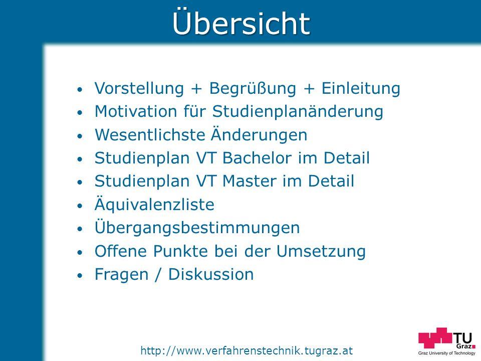 http://www.verfahrenstechnik.tugraz.atÜbersicht Vorstellung + Begrüßung + Einleitung Motivation für Studienplanänderung Wesentlichste Änderungen Studi
