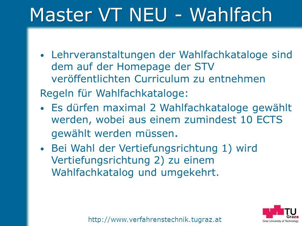 http://www.verfahrenstechnik.tugraz.at Master VT NEU - Wahlfach Lehrveranstaltungen der Wahlfachkataloge sind dem auf der Homepage der STV veröffentli