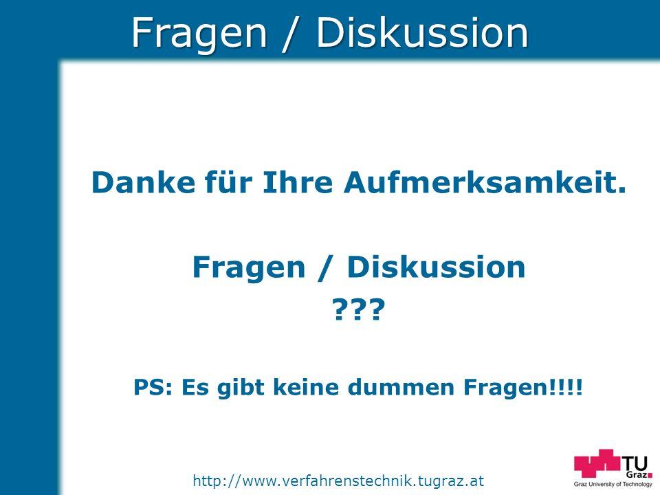 http://www.verfahrenstechnik.tugraz.at Fragen / Diskussion Danke für Ihre Aufmerksamkeit. Fragen / Diskussion ??? PS: Es gibt keine dummen Fragen!!!!