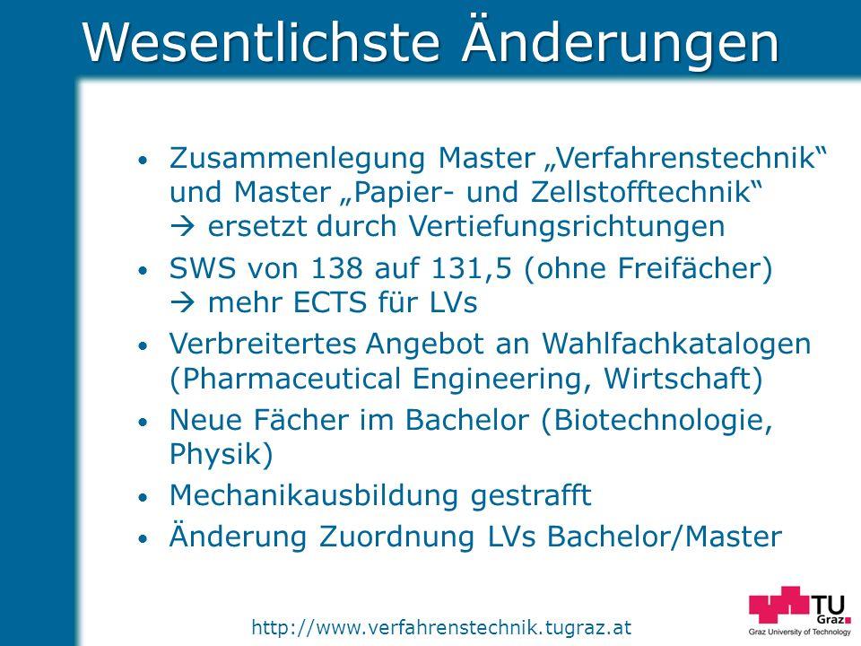 http://www.verfahrenstechnik.tugraz.at Wesentlichste Änderungen Zusammenlegung Master Verfahrenstechnik und Master Papier- und Zellstofftechnik ersetz